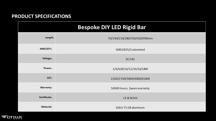 Bespoke DIY LED Rigid Bar
